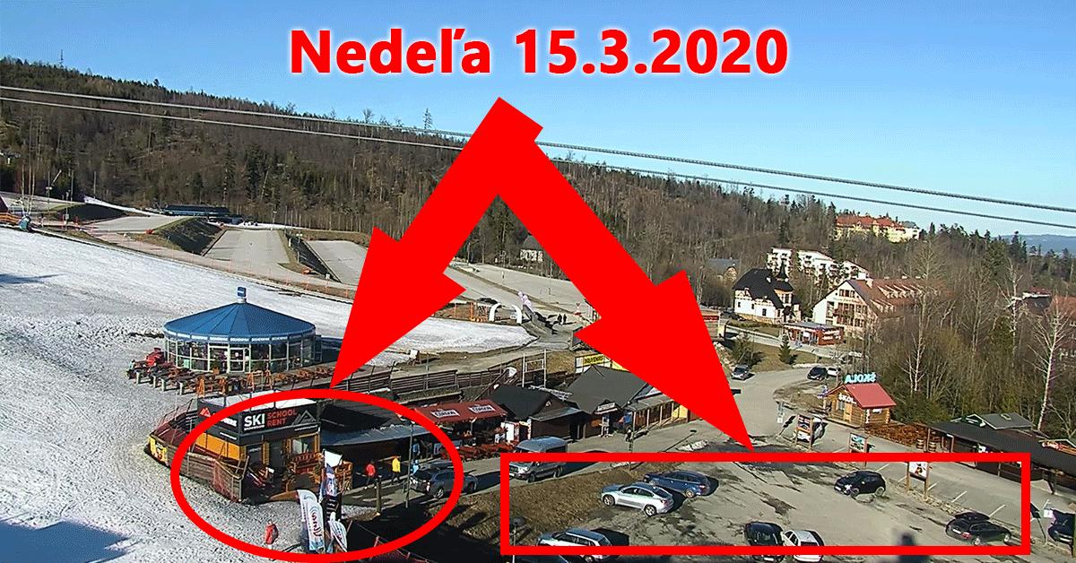 Víkend 15.3.2020 - Vysoké Tatry