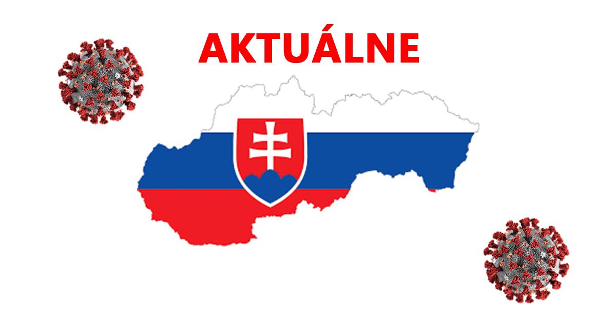Slovensko Aktuálne