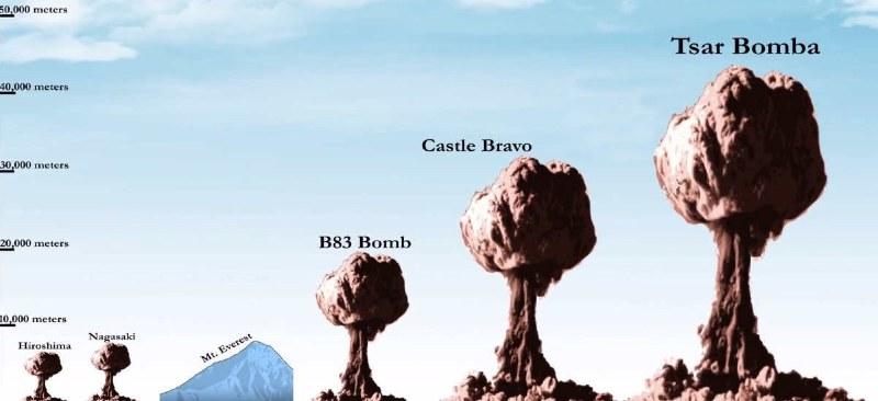 Tasr bomba porovnanie