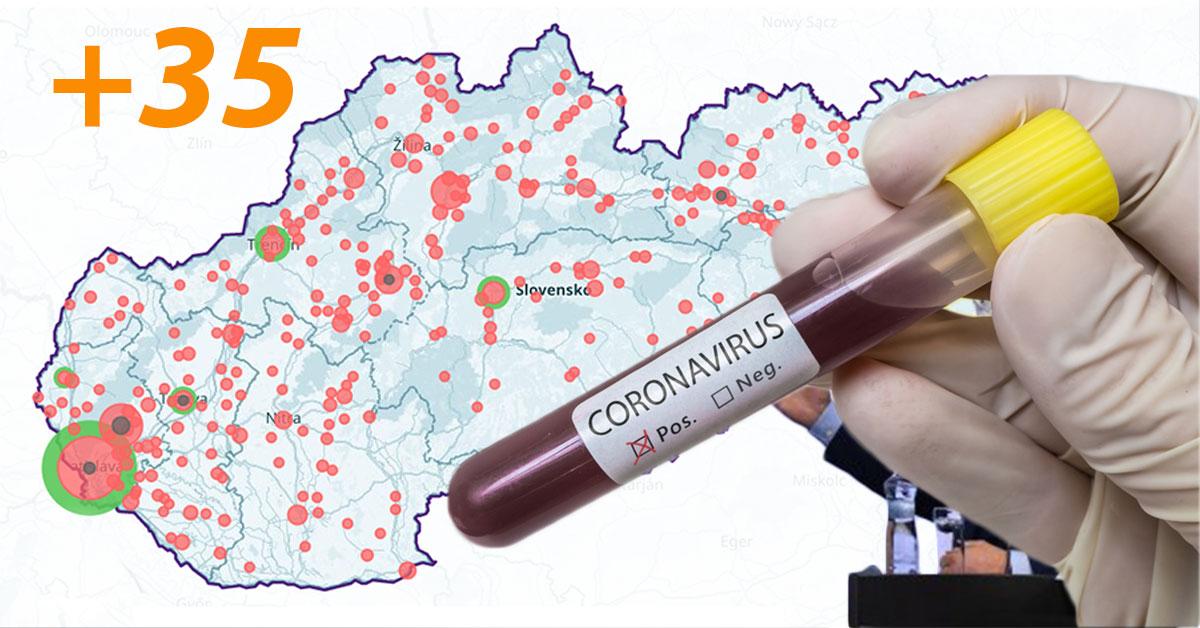 Počet nakazených na Slovensku 35