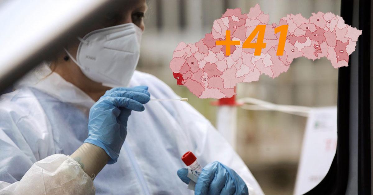 Epidémia na Slovensku 31.8.2020
