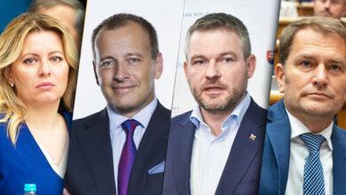Photo of PRIESKUM – komu ľudia dôverujú? Čaputová, Pellegrini, Matovič, Kollár…