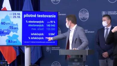 Photo of Testovania na Orave a v Bardejove sa zúčastnilo až 91% ľudí, aké sú výsledky?