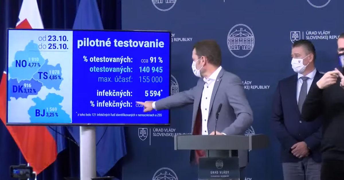 Výsledky testovania na Orave a v Bardejove
