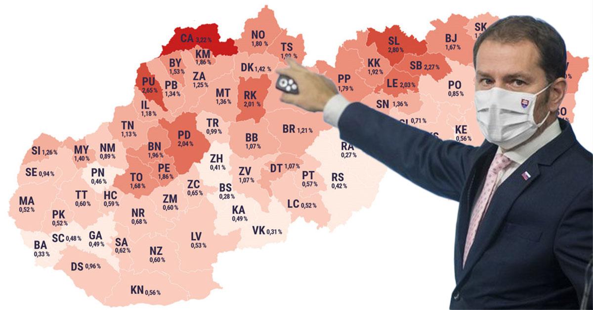 Premiér Igor Matovič - 2. kolo testovania